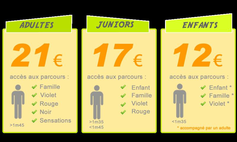 Accrobranche St Leonard Des Bois - Les tarifs du parc aventures du Gasseau 72 Sarthe